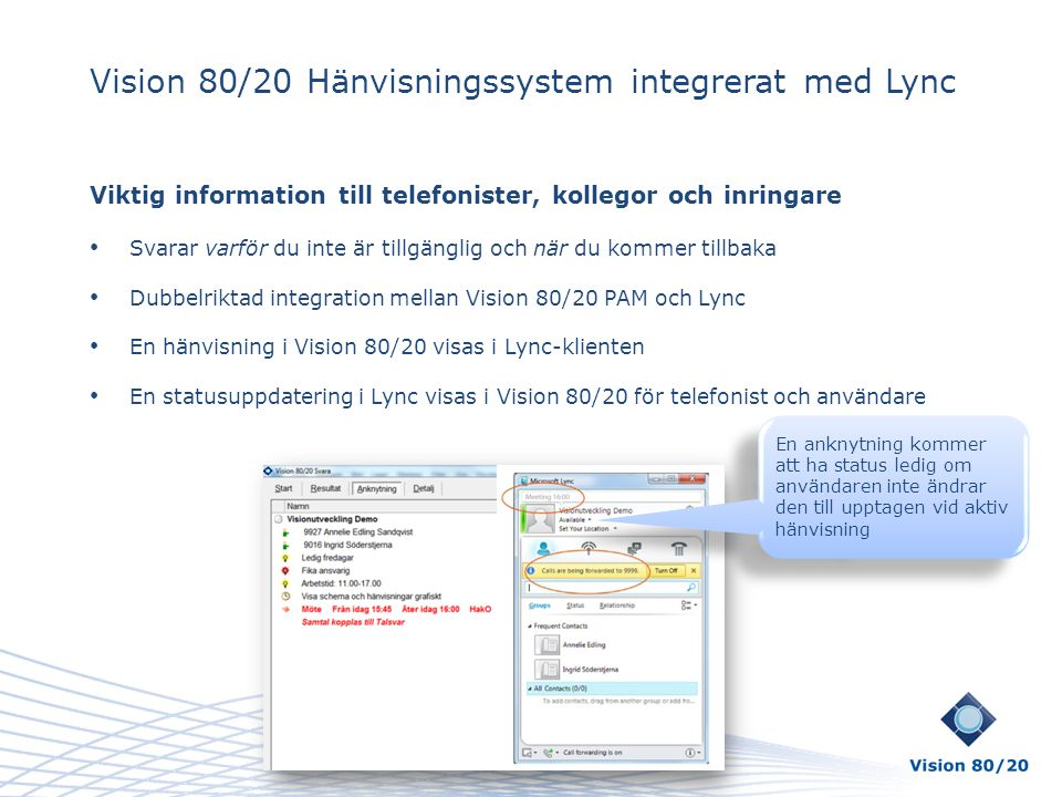 Vision 80/20 Hänvisningssystem integrerat med Lync