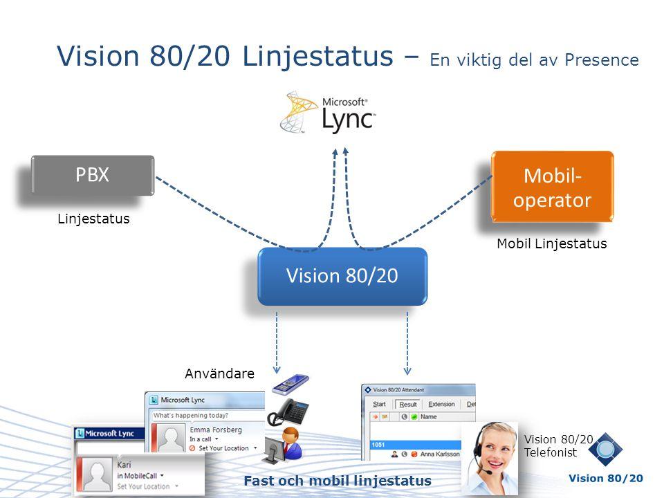 Vision 80/20 Linjestatus – En viktig del av Presence