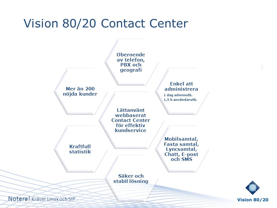 Vision 80/20 Contact Center