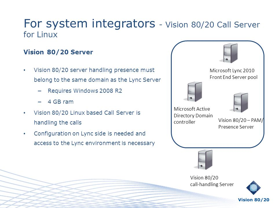 For system integrators - Vision 80/20 Call Server