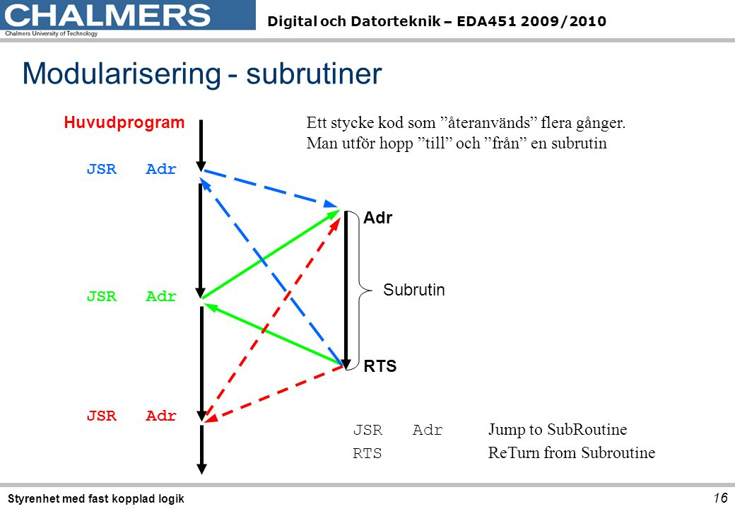 Modularisering - subrutiner