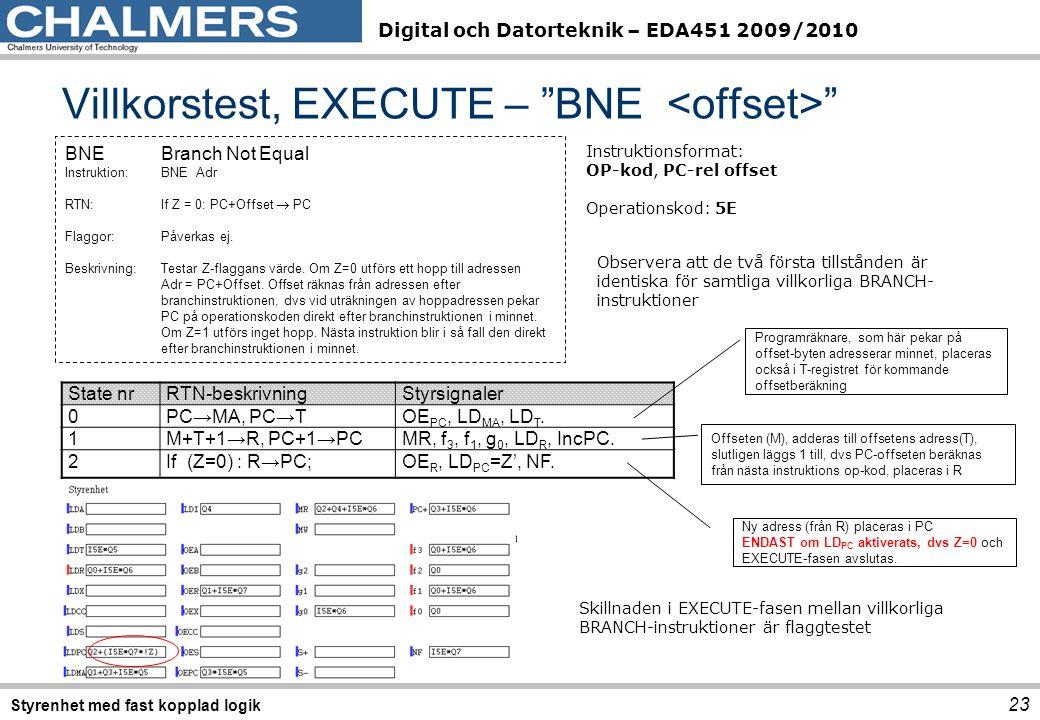 Villkorstest, EXECUTE – BNE <offset>