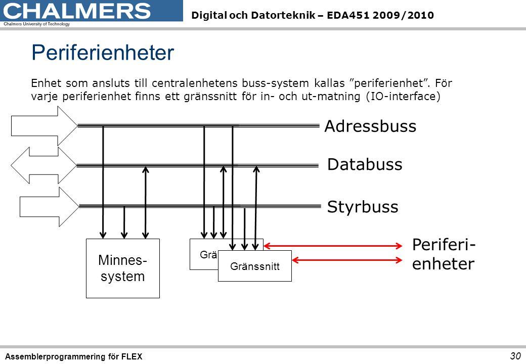 Periferienheter Adressbuss Databuss Styrbuss Periferi-enheter