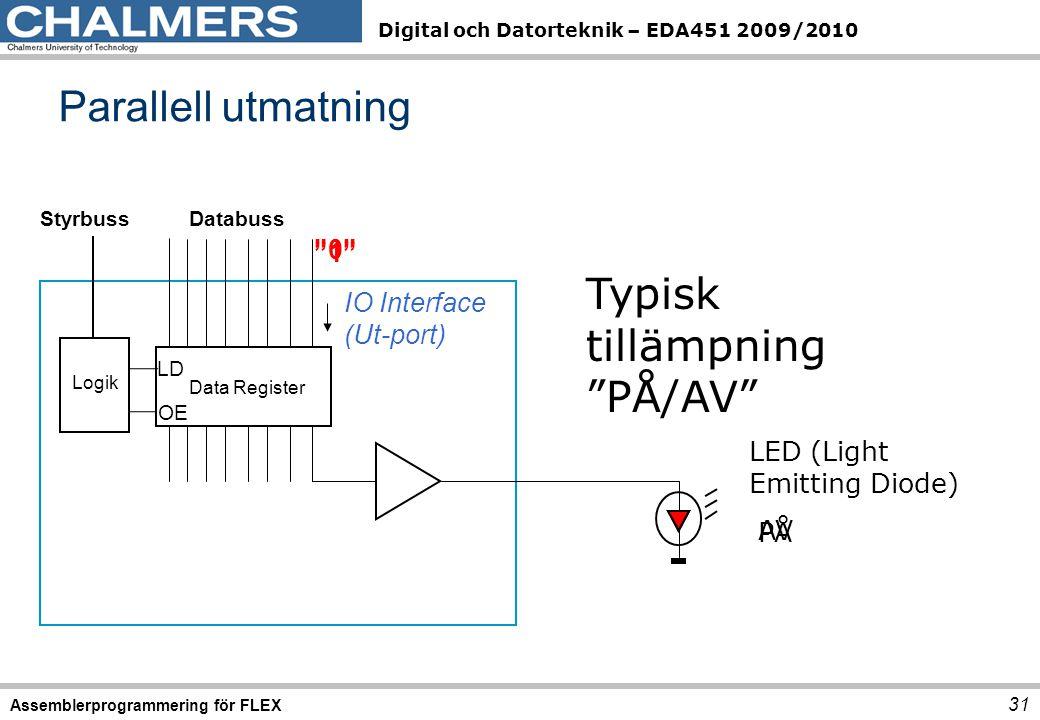 Parallell utmatning Typisk tillämpning PÅ/AV 0 1 IO Interface