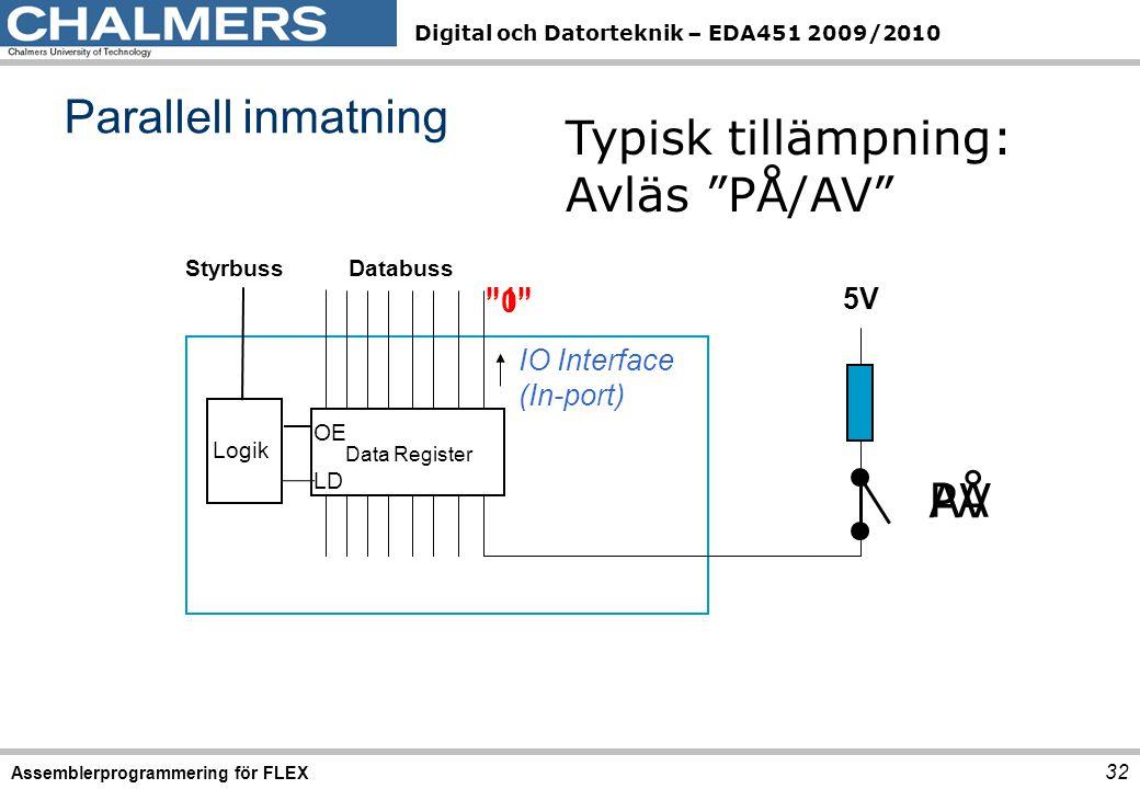 Parallell inmatning Typisk tillämpning: Avläs PÅ/AV AV PÅ 1 0 5V