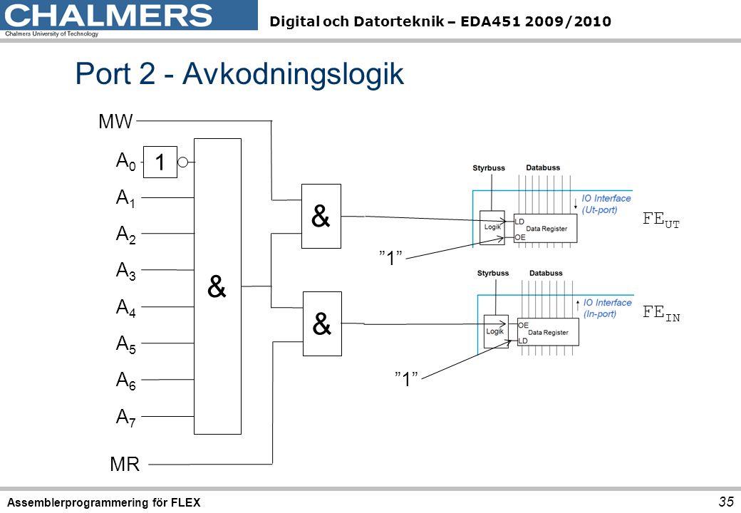 Port 2 - Avkodningslogik