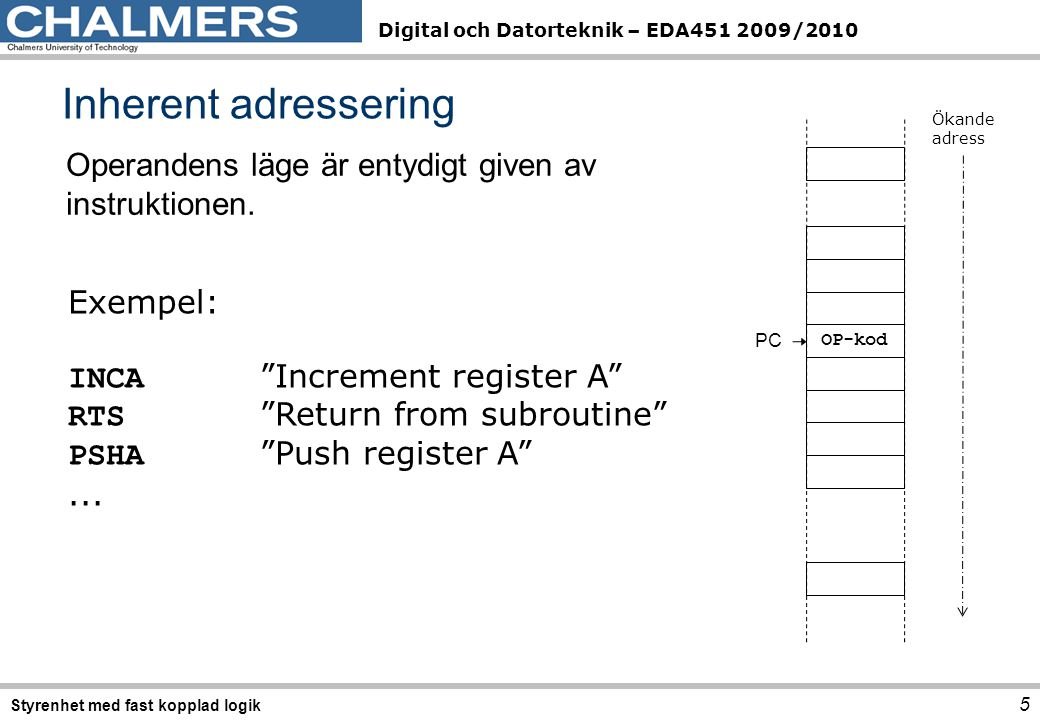 Inherent adressering Ökande adress. Operandens läge är entydigt given av instruktionen. Exempel: INCA Increment register A