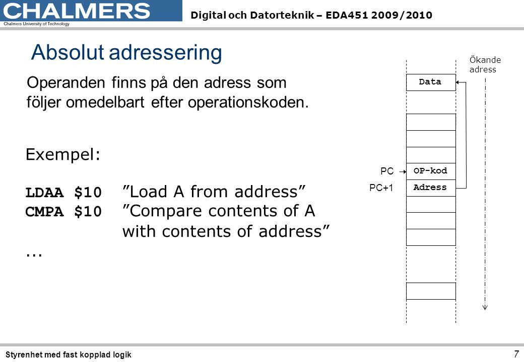Absolut adressering OP-kod. Adress. Ökande adress. PC. PC+1. Data. Operanden finns på den adress som följer omedelbart efter operationskoden.