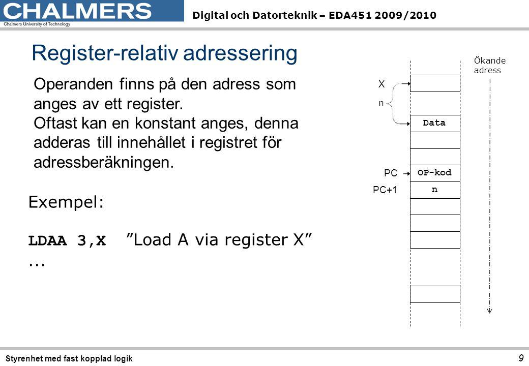 Register-relativ adressering