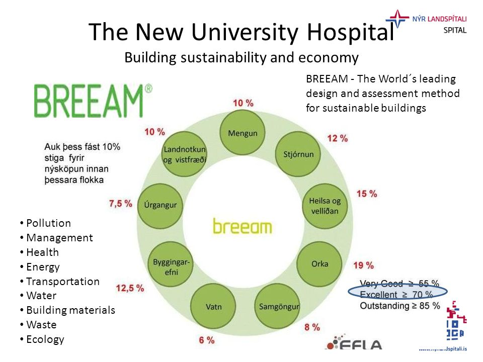The New University Hospital Building sustainability and economy