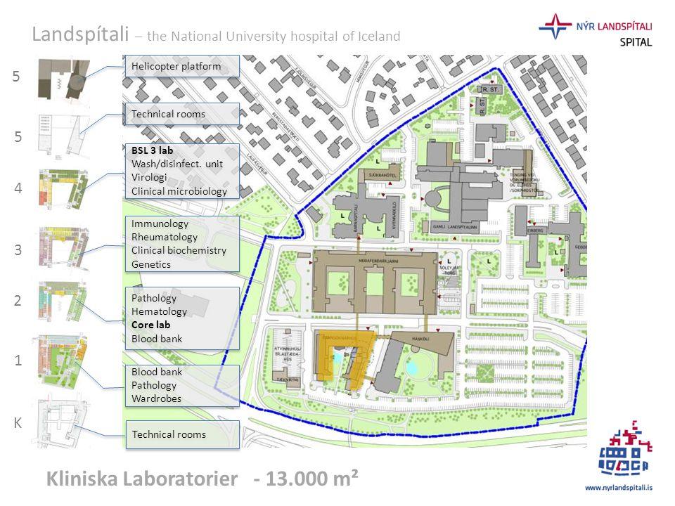 Kliniska Laboratorier - 13.000 m²