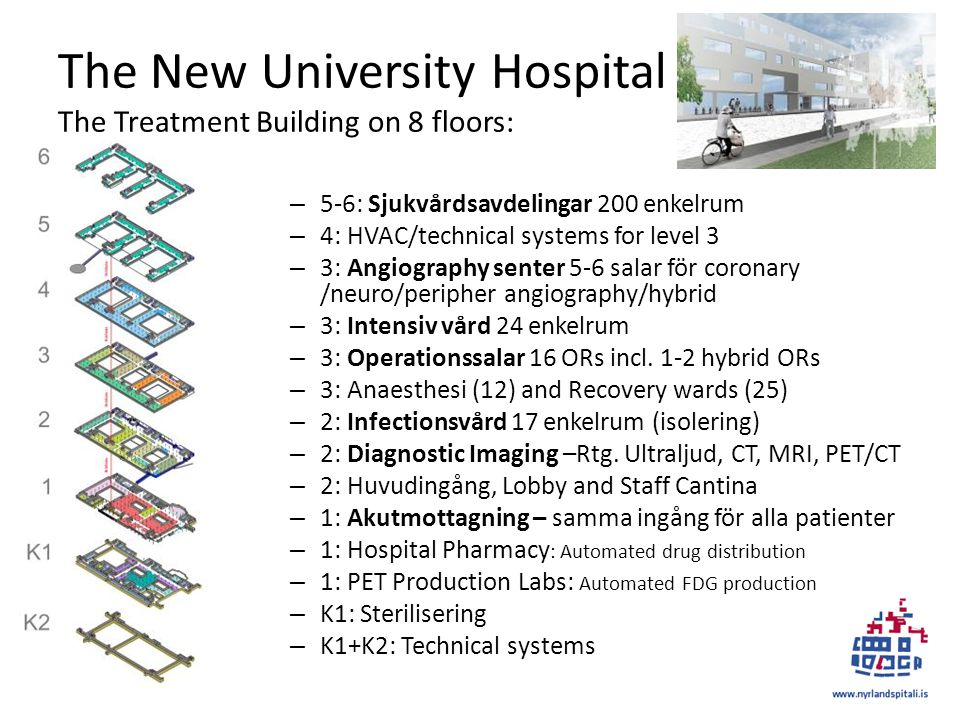 The New University Hospital The Treatment Building on 8 floors: