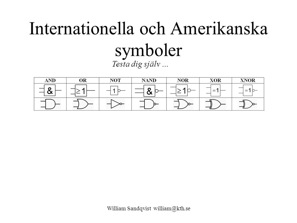 Internationella och Amerikanska symboler