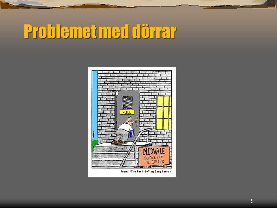 Problemet med dörrar