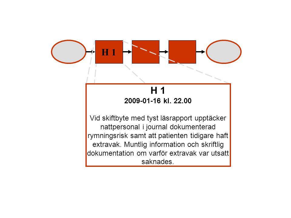 H 1 H 1. 2009-01-16 kl. 22.00.