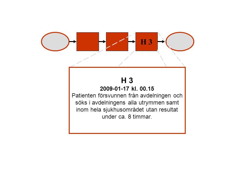 H 3 H 3. 2009-01-17 kl. 00.15.
