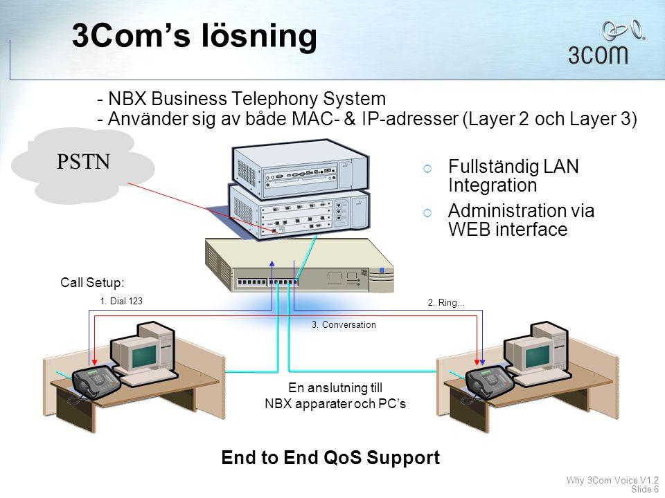3Com's lösning - NBX Business Telephony System - Använder sig av både MAC- & IP-adresser (Layer 2 och Layer 3)