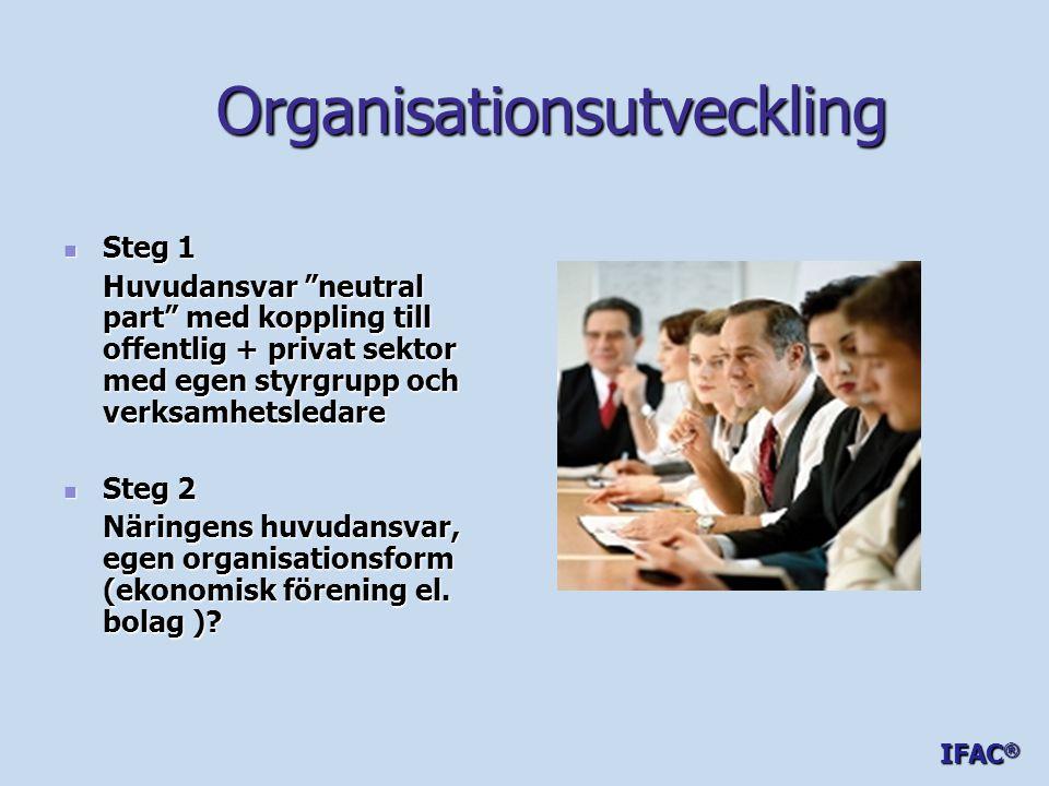 Organisationsutveckling