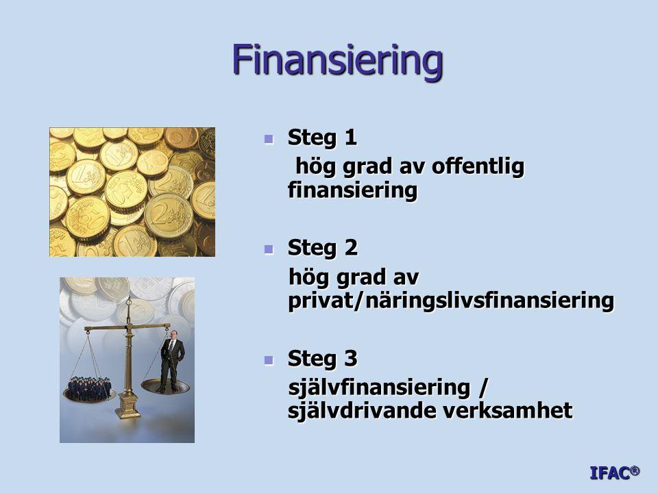 Finansiering Steg 1 hög grad av offentlig finansiering Steg 2