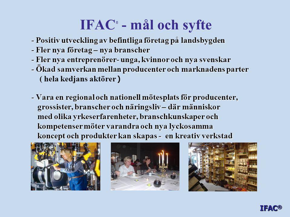 IFAC® - mål och syfte - Positiv utveckling av befintliga företag på landsbygden. - Fler nya företag – nya branscher.