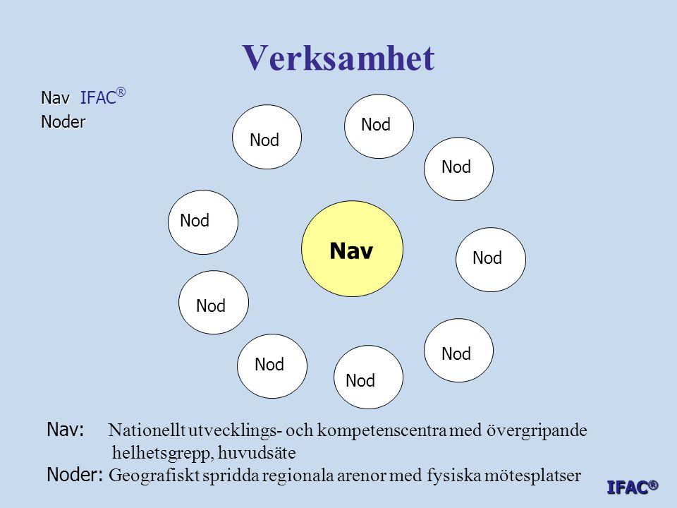 Verksamhet Nav IFAC® Noder. Nod. Nod. Nod. Nod. Nav. Nod. Nod. Nod. Nod. Nod.