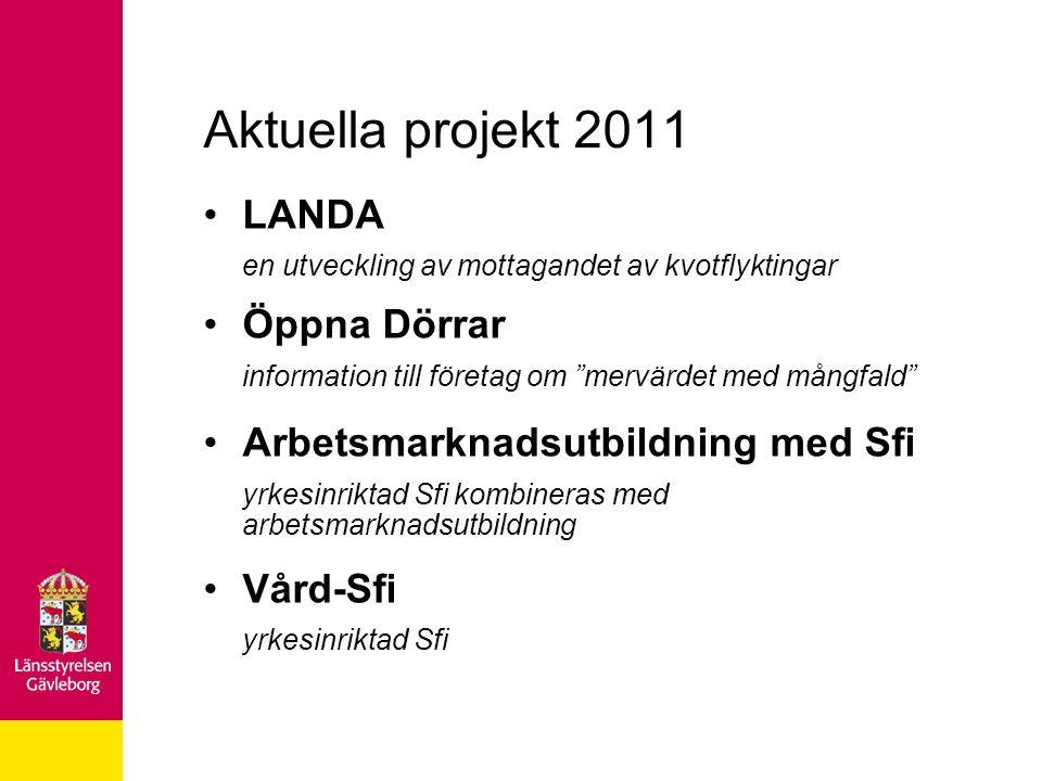 Aktuella projekt 2011 LANDA en utveckling av mottagandet av kvotflyktingar. Öppna Dörrar. information till företag om mervärdet med mångfald