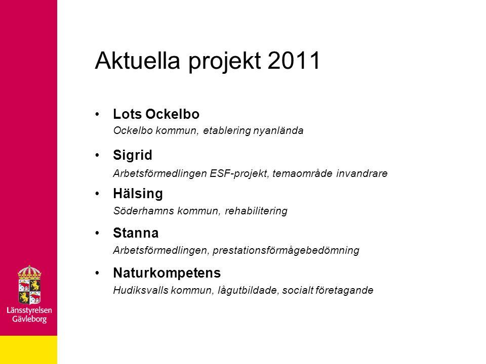 Aktuella projekt 2011 Lots Ockelbo Ockelbo kommun, etablering nyanlända. Sigrid Arbetsförmedlingen ESF-projekt, temaområde invandrare.