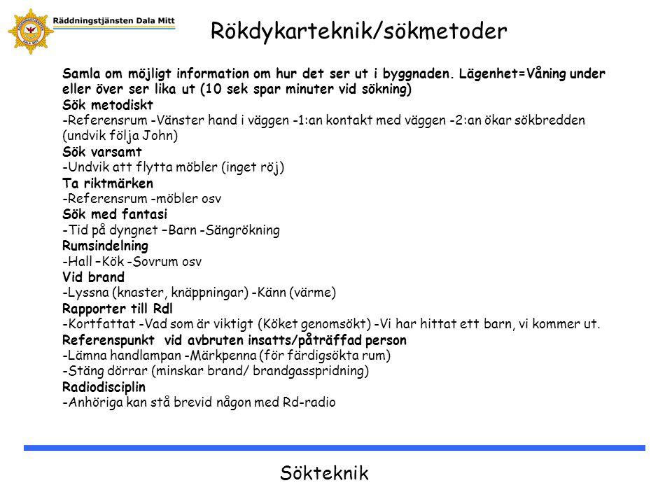 Rökdykarteknik/sökmetoder