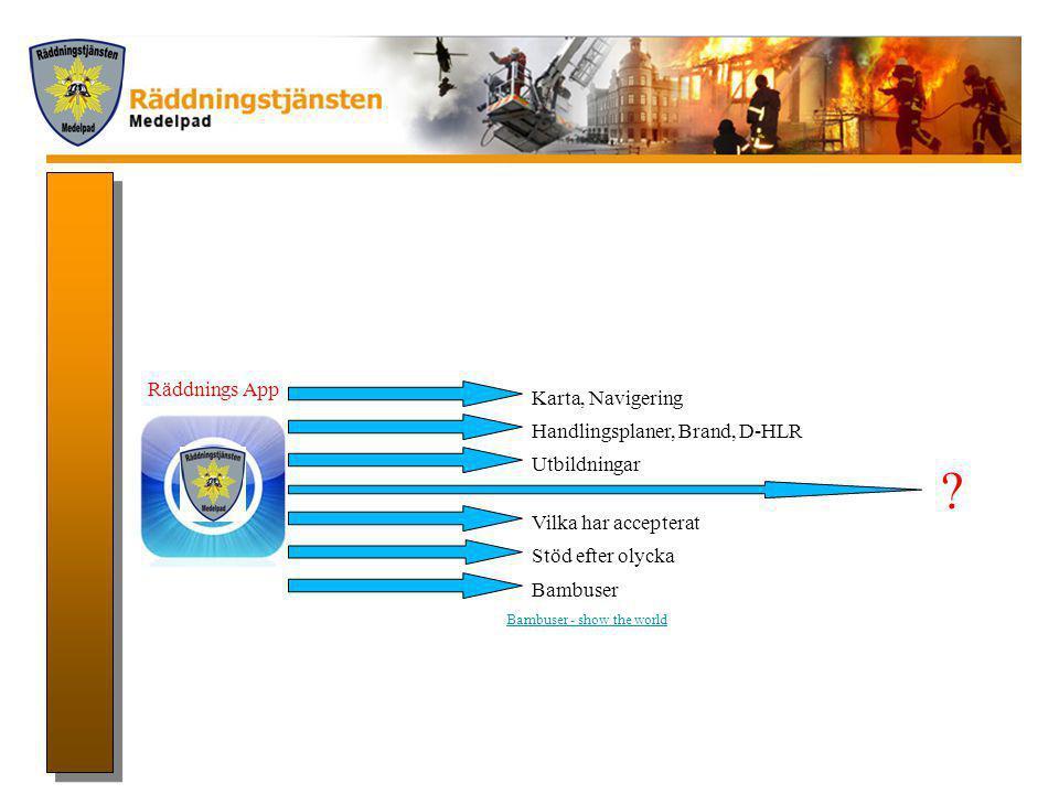 Räddnings App Karta, Navigering Handlingsplaner, Brand, D-HLR
