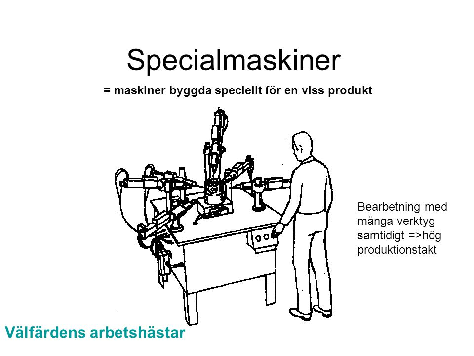 Specialmaskiner Välfärdens arbetshästar