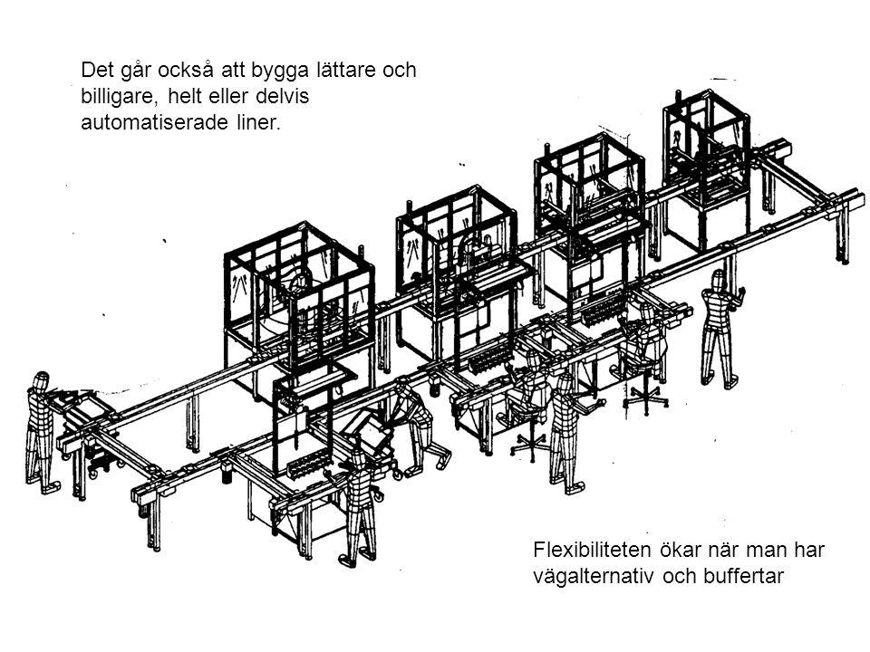 Det går också att bygga lättare och billigare, helt eller delvis automatiserade liner.