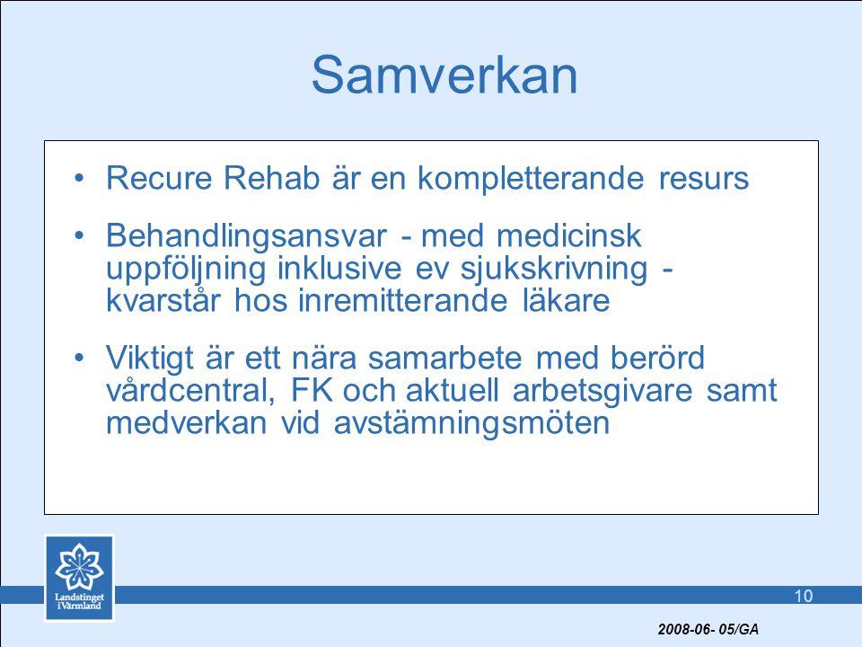 Samverkan Recure Rehab är en kompletterande resurs