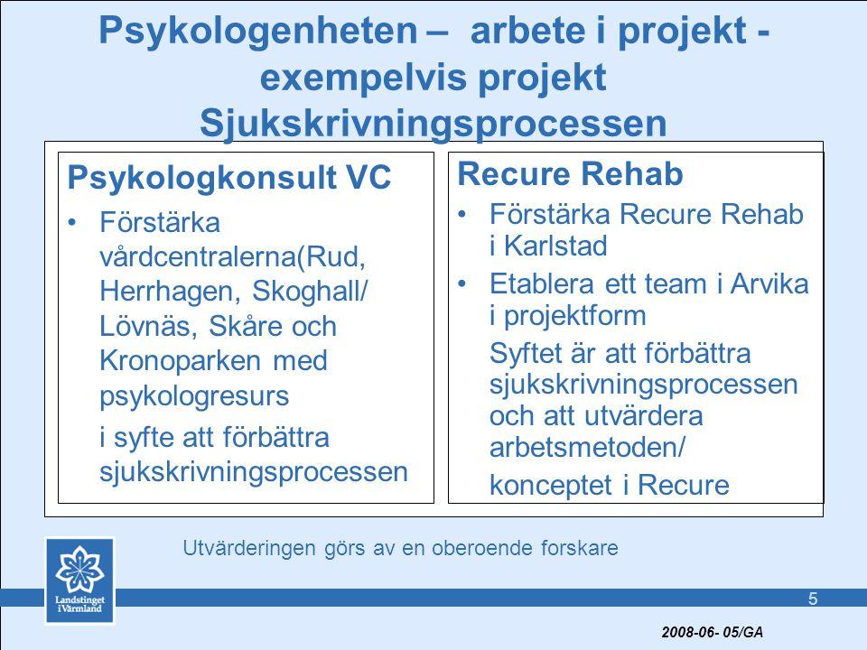 Psykologenheten – arbete i projekt - exempelvis projekt Sjukskrivningsprocessen