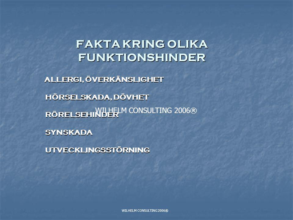 FAKTA KRING OLIKA FUNKTIONSHINDER