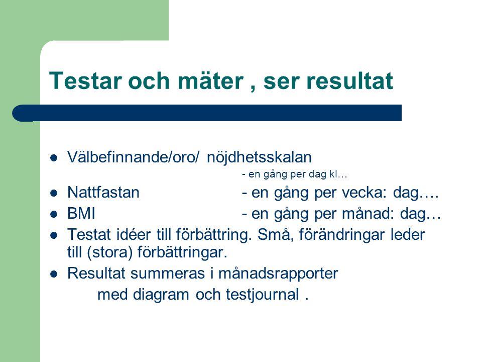 Testar och mäter , ser resultat