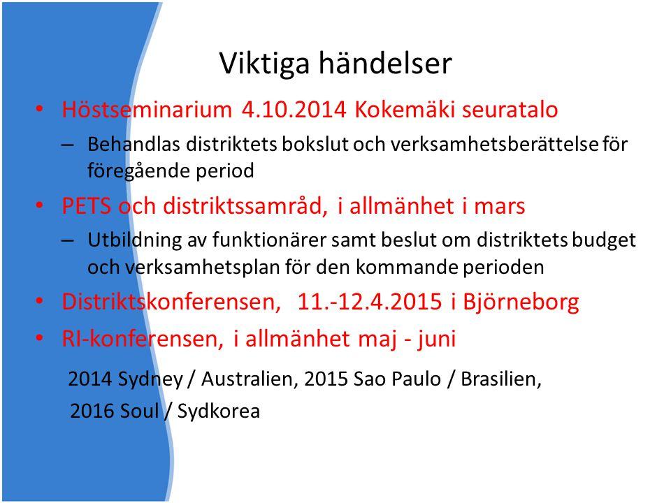 Viktiga händelser Höstseminarium 4.10.2014 Kokemäki seuratalo