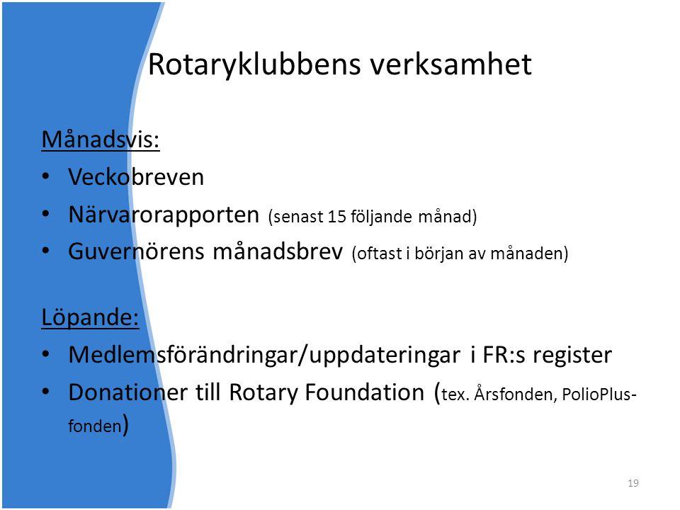 Rotaryklubbens verksamhet