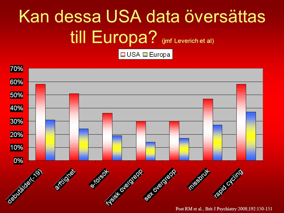 Kan dessa USA data översättas till Europa (jmf Leverich et al)