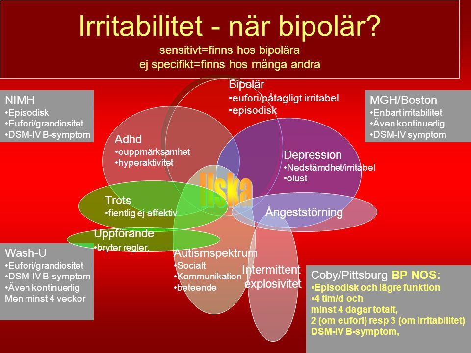 Irritabilitet - när bipolär