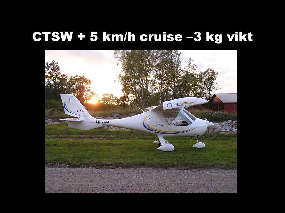 CTSW + 5 km/h cruise –3 kg vikt
