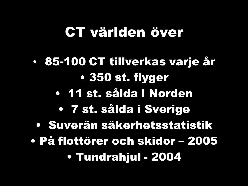 CT världen över 85-100 CT tillverkas varje år 350 st. flyger