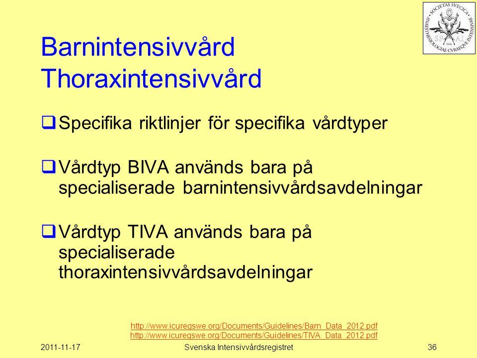Barnintensivvård Thoraxintensivvård