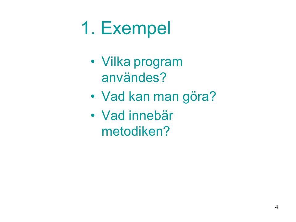 1. Exempel Vilka program användes Vad kan man göra