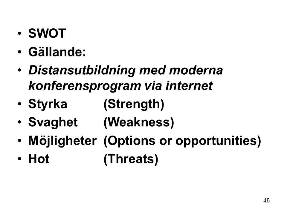 SWOT Gällande: Distansutbildning med moderna konferensprogram via internet. Styrka (Strength) Svaghet (Weakness)