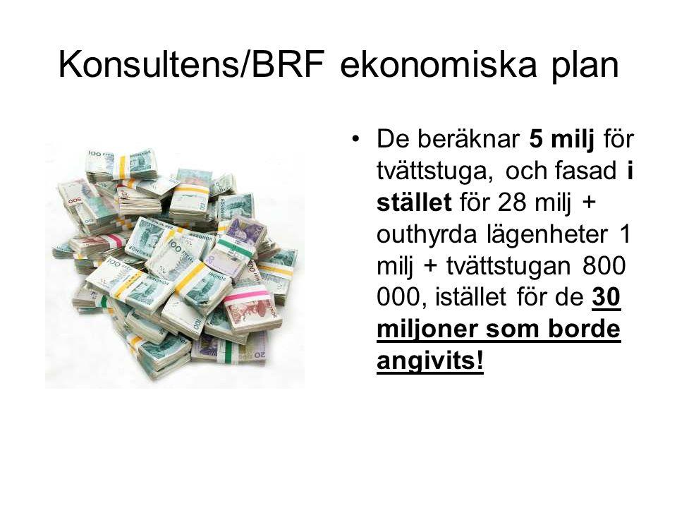 Konsultens/BRF ekonomiska plan