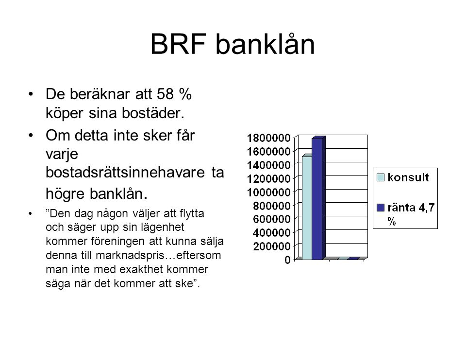 BRF banklån De beräknar att 58 % köper sina bostäder.