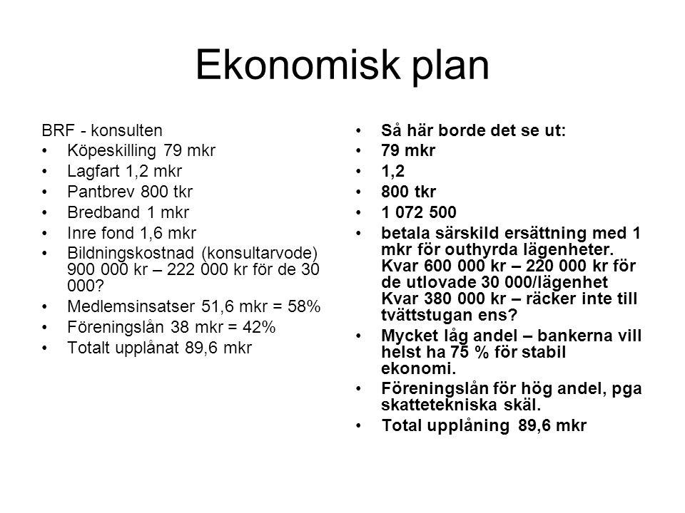 Ekonomisk plan BRF - konsulten Köpeskilling 79 mkr Lagfart 1,2 mkr