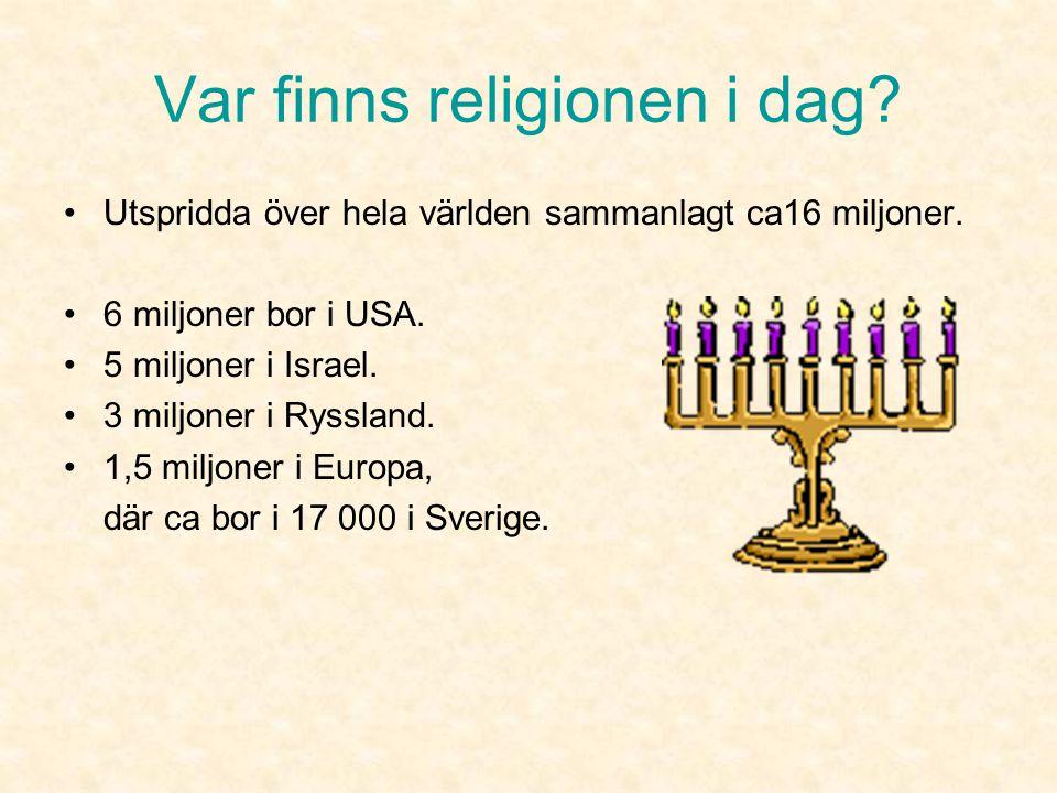 Var finns religionen i dag