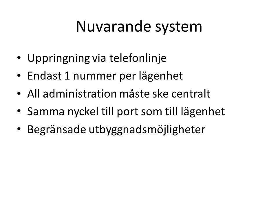 Nuvarande system Uppringning via telefonlinje