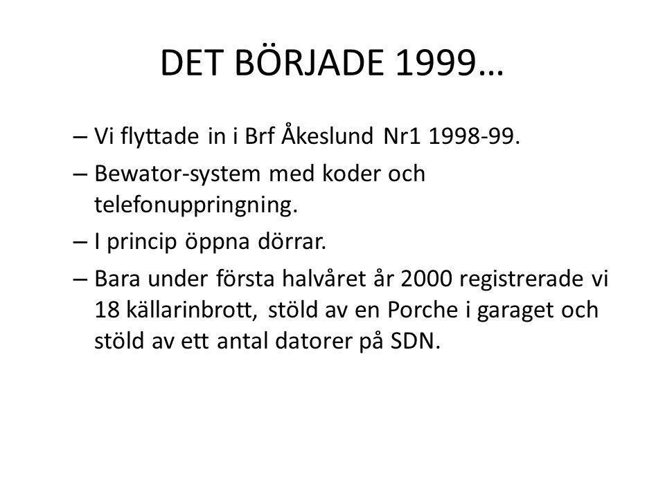 DET BÖRJADE 1999… Vi flyttade in i Brf Åkeslund Nr1 1998-99.
